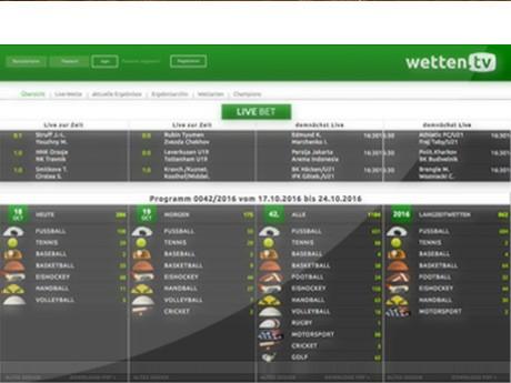 www wetten